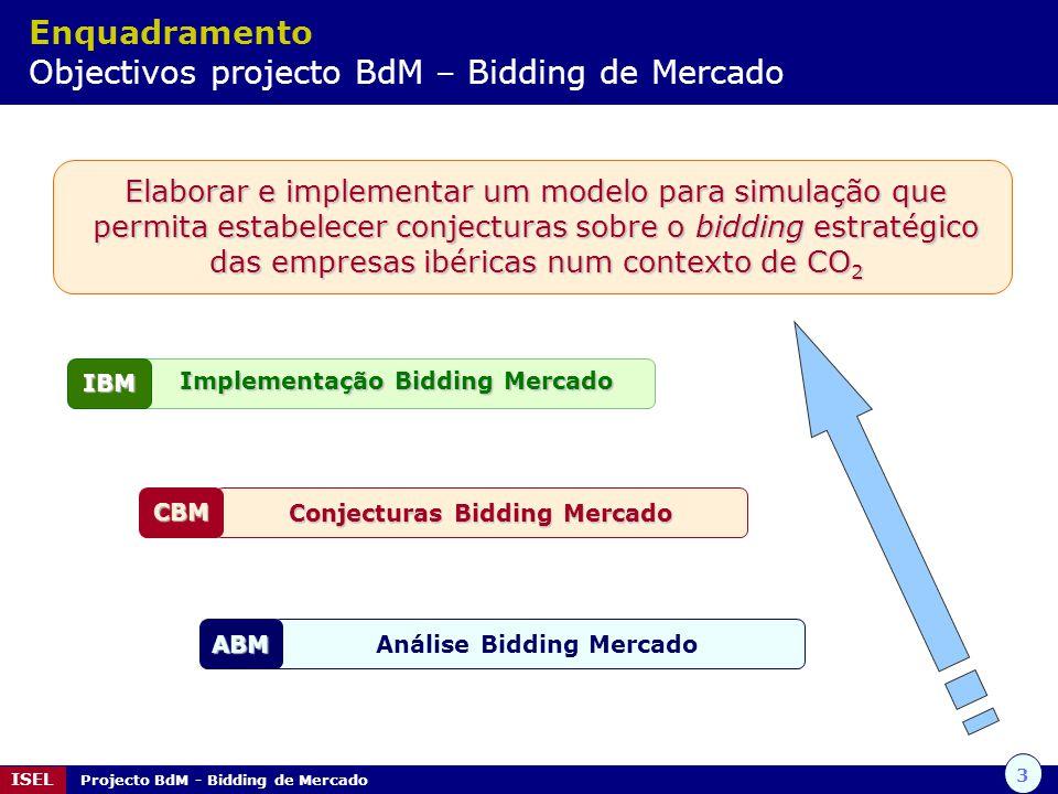 14 ISEL Projecto BdM - Bidding de Mercado Curvas de Bidding por Tecnologia Agregado do mercado (Nuclear, Carvão, CCGT e Fuel) O Nuclear é praticamente todo licitado a 0 /MWh, exceptuando-se pequenas licitações a 180 /MWh correspondentes a capacidade não disponível NUCLEARCCGT Como principal característica das CCGTs, salienta-se a forma rectangular da sua curva (vários patamares com diferentes preço de licitação) Também se verificam licitações a preços altos com o objectivo da sua entrada no mercado por restrições (comportamento típico do agente Gás Natural) CARVÃOFUEL A forma das curvas do Carvão apresenta sempre uma elevada quantidade licitada a 0 /MWh.