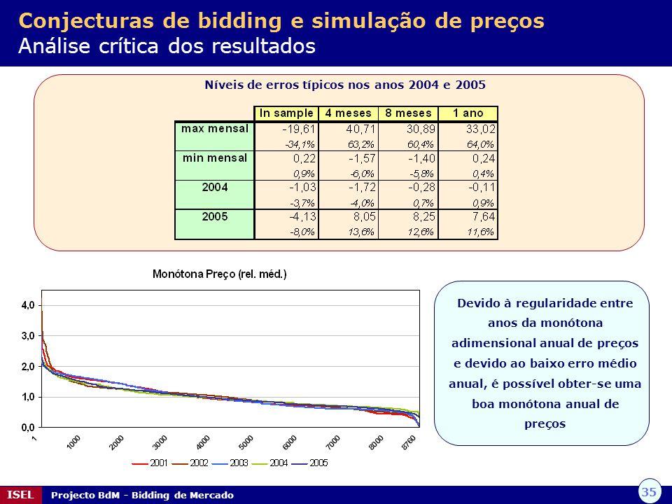 35 ISEL Projecto BdM - Bidding de Mercado Conjecturas de bidding e simulação de preços Análise crítica dos resultados Níveis de erros típicos nos anos