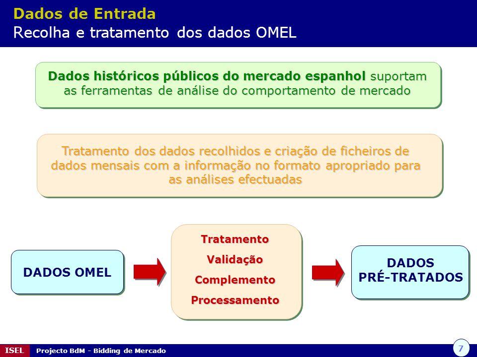 7 ISEL Projecto BdM - Bidding de Mercado TratamentoValidaçãoComplementoProcessamento Dados históricos públicos do mercado espanhol suportam as ferrame