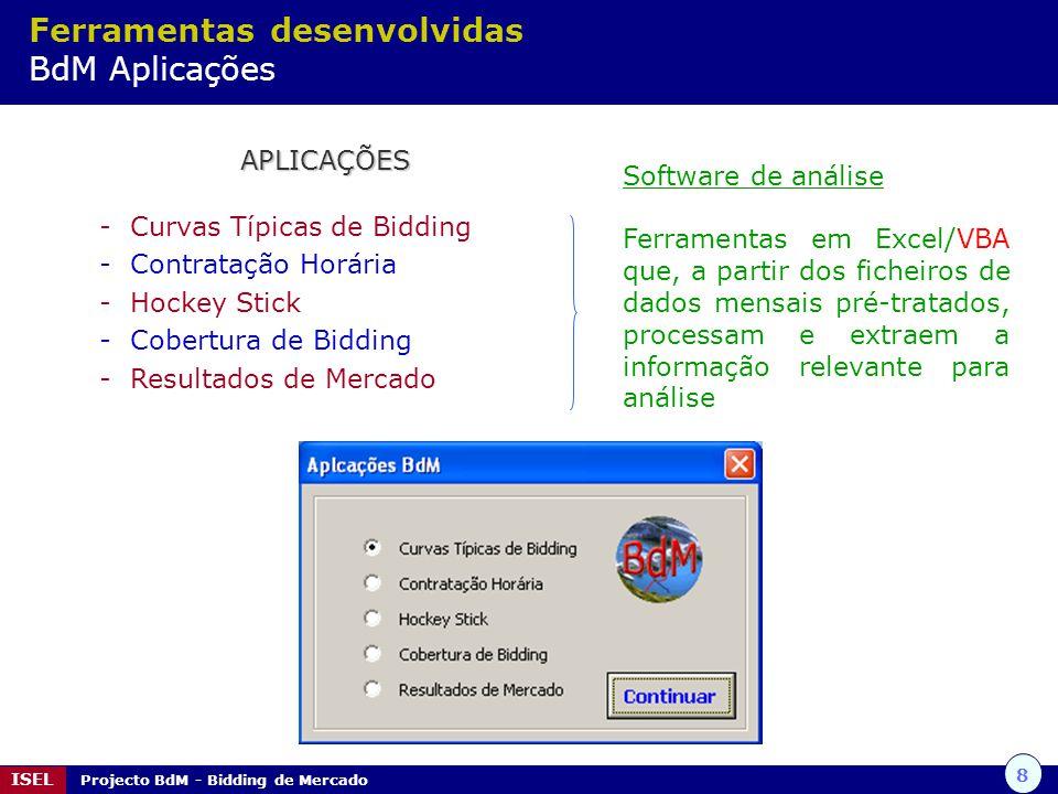 29 ISEL Projecto BdM - Bidding de Mercado Clusters trimestrais da Hidrocantábrico no 1º trimestre de 2005 Segmentação Exemplos de Clusters Trimestrais - HIDROCANTÁBRICO