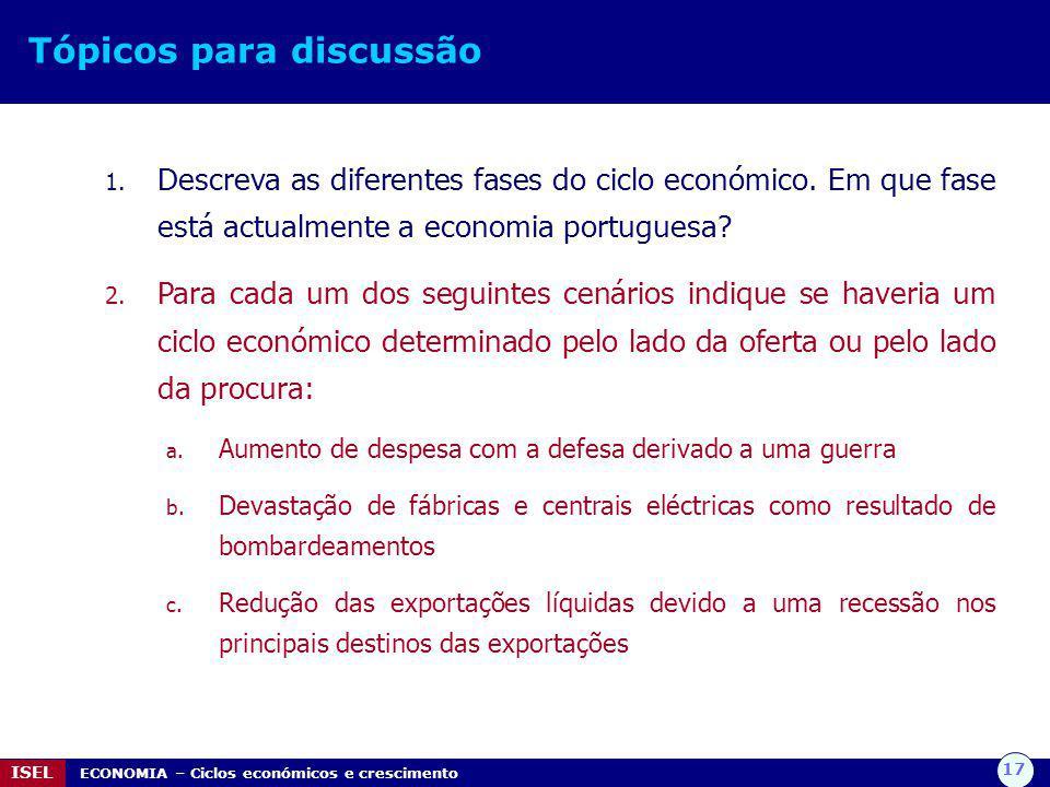 17 ISEL ECONOMIA – Ciclos económicos e crescimento Tópicos para discussão 1.