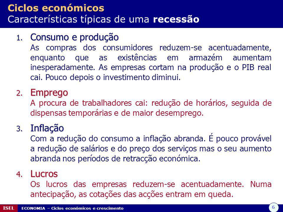 6 ISEL ECONOMIA – Ciclos económicos e crescimento Ciclos económicos Características típicas de uma recessão 1.