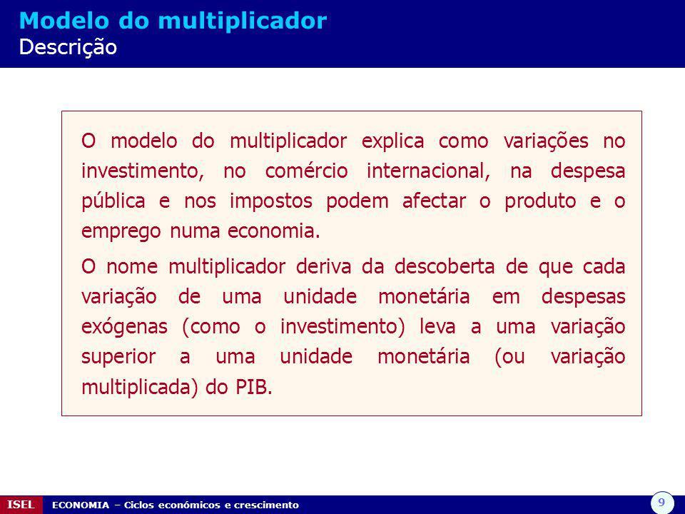 9 ISEL ECONOMIA – Ciclos económicos e crescimento Modelo do multiplicador Descrição O modelo do multiplicador explica como variações no investimento, no comércio internacional, na despesa pública e nos impostos podem afectar o produto e o emprego numa economia.