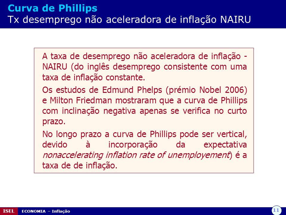 11 ISEL ECONOMIA – Inflação Curva de Phillips Tx desemprego não aceleradora de inflação NAIRU A taxa de desemprego não aceleradora de inflação - NAIRU
