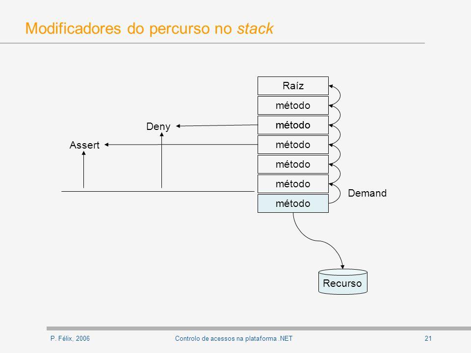 P. Félix, 200621Controlo de acessos na plataforma.NET Modificadores do percurso no stack método Recurso Raíz Demand Assert Deny
