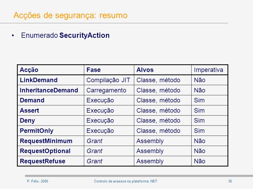 P. Félix, 200630Controlo de acessos na plataforma.NET Acções de segurança: resumo Enumerado SecurityAction AcçãoFaseAlvosImperativa LinkDemandCompilaç