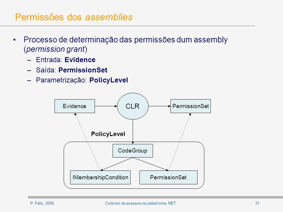 P. Félix, 200631Controlo de acessos na plataforma.NET Permissões dos assemblies Processo de determinação das permissões dum assembly (permission grant