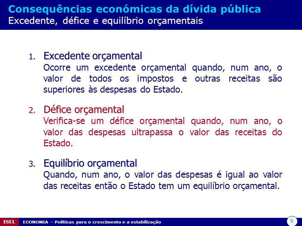 5 ISEL ECONOMIA – Políticas para o crescimento e a estabilização Consequências económicas da dívida pública Excedente, défice e equilíbrio orçamentais