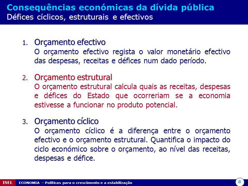 9 ISEL ECONOMIA – Políticas para o crescimento e a estabilização Consequências económicas da dívida pública Défices cíclicos, estruturais e efectivos