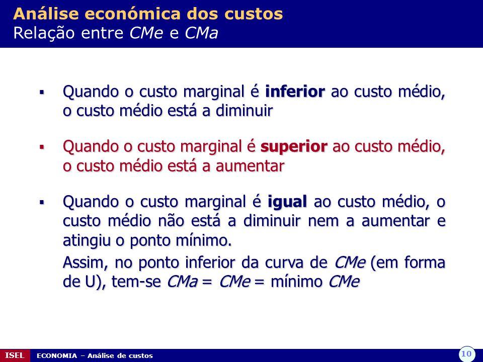 10 ISEL ECONOMIA – Análise de custos Análise económica dos custos Relação entre CMe e CMa Quando o custo marginal é inferior ao custo médio, o custo m