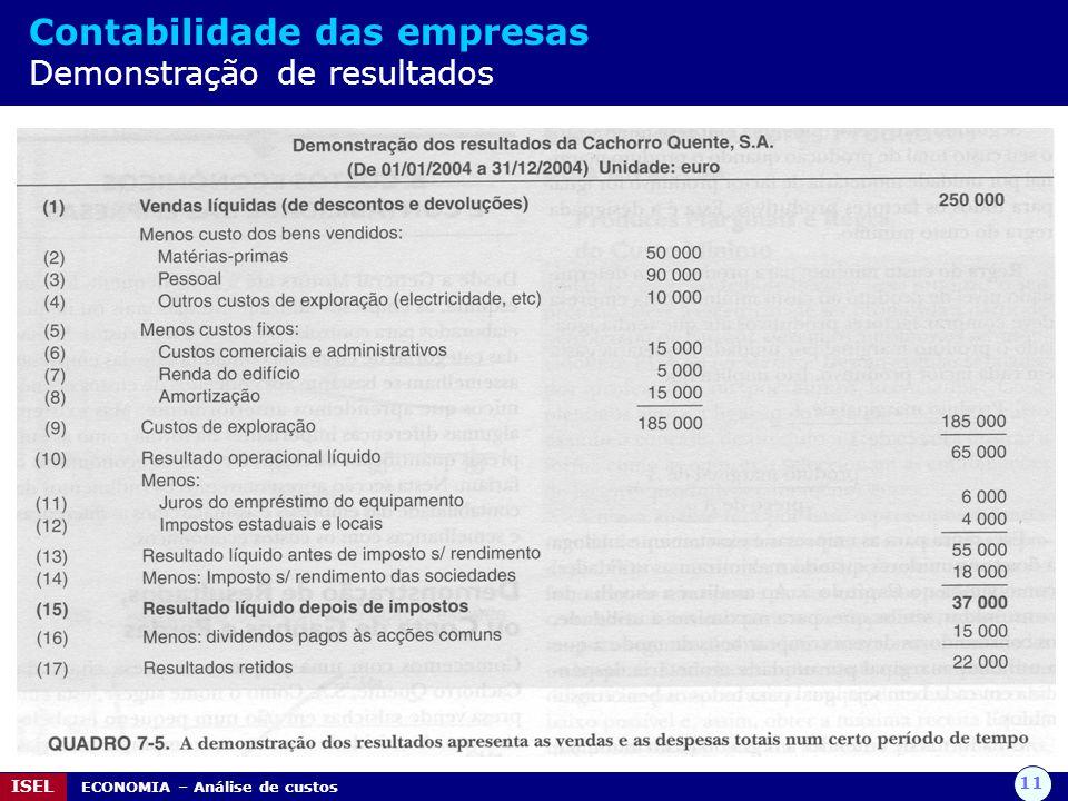 11 ISEL ECONOMIA – Análise de custos Contabilidade das empresas Demonstração de resultados