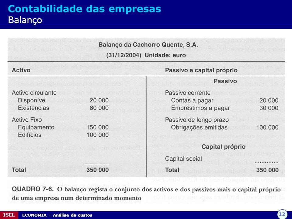 12 ISEL ECONOMIA – Análise de custos Contabilidade das empresas Balanço