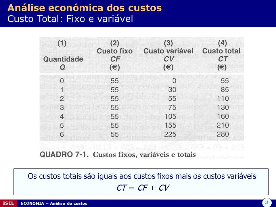 3 ISEL ECONOMIA – Análise de custos Análise económica dos custos Custo Total: Fixo e variável Os custos totais são iguais aos custos fixos mais os cus