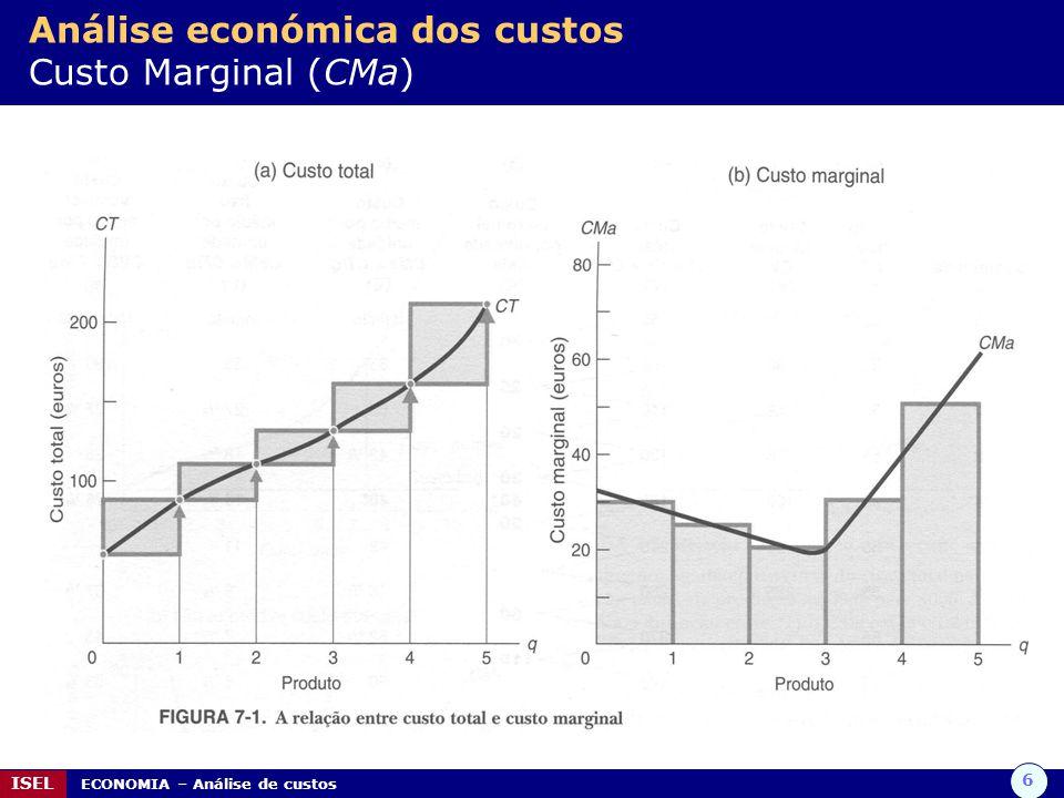 6 ISEL ECONOMIA – Análise de custos Análise económica dos custos Custo Marginal (CMa)