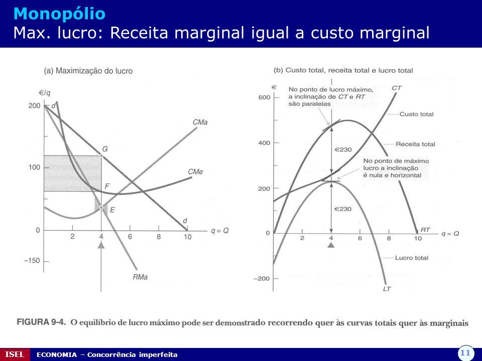 11 ISEL ECONOMIA – Concorrência imperfeita Monopólio Max. lucro: Receita marginal igual a custo marginal