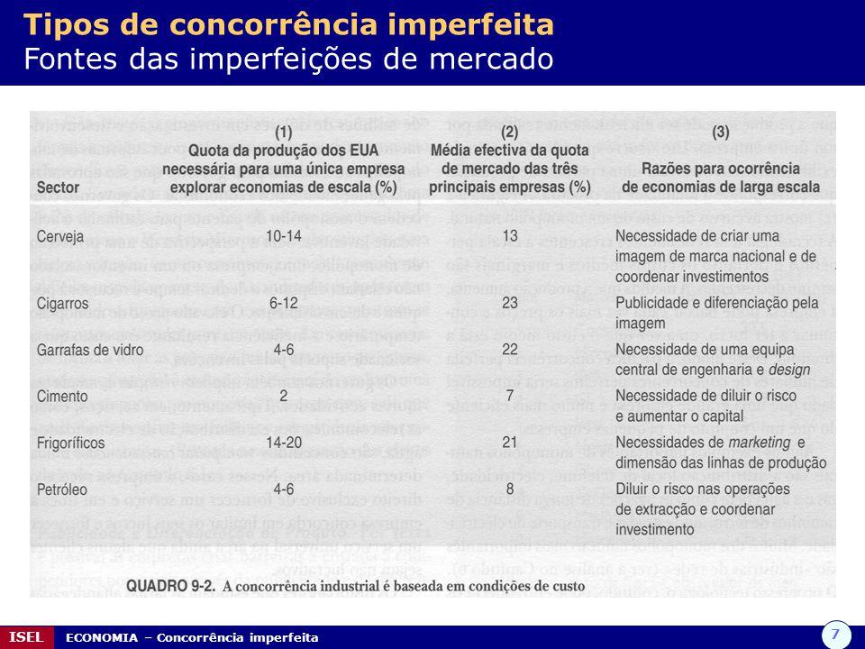 8 ISEL ECONOMIA – Concorrência imperfeita Tipos de concorrência imperfeita Fontes das imperfeições de mercado