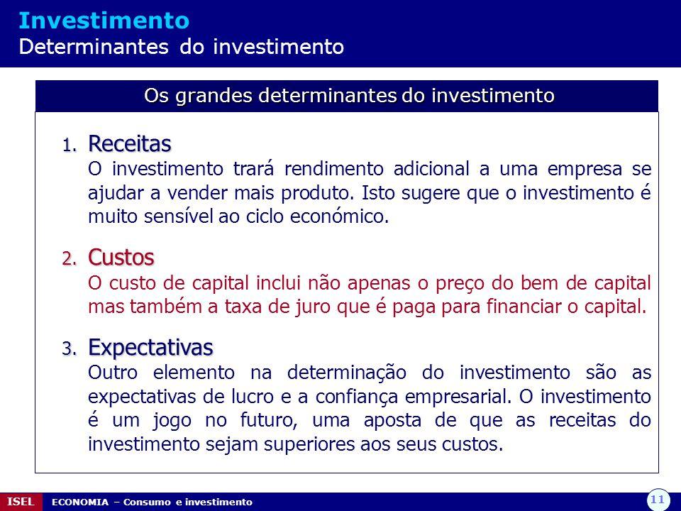 11 ISEL ECONOMIA – Consumo e investimento Investimento Determinantes do investimento 1. Receitas O investimento trará rendimento adicional a uma empre