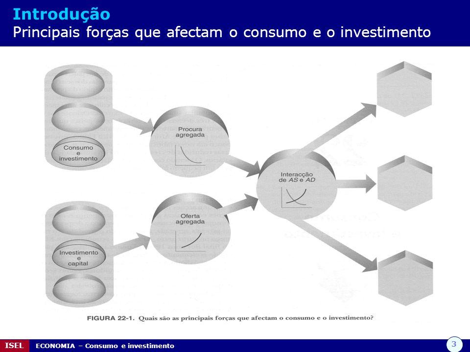 3 ISEL ECONOMIA – Consumo e investimento Introdução Principais forças que afectam o consumo e o investimento