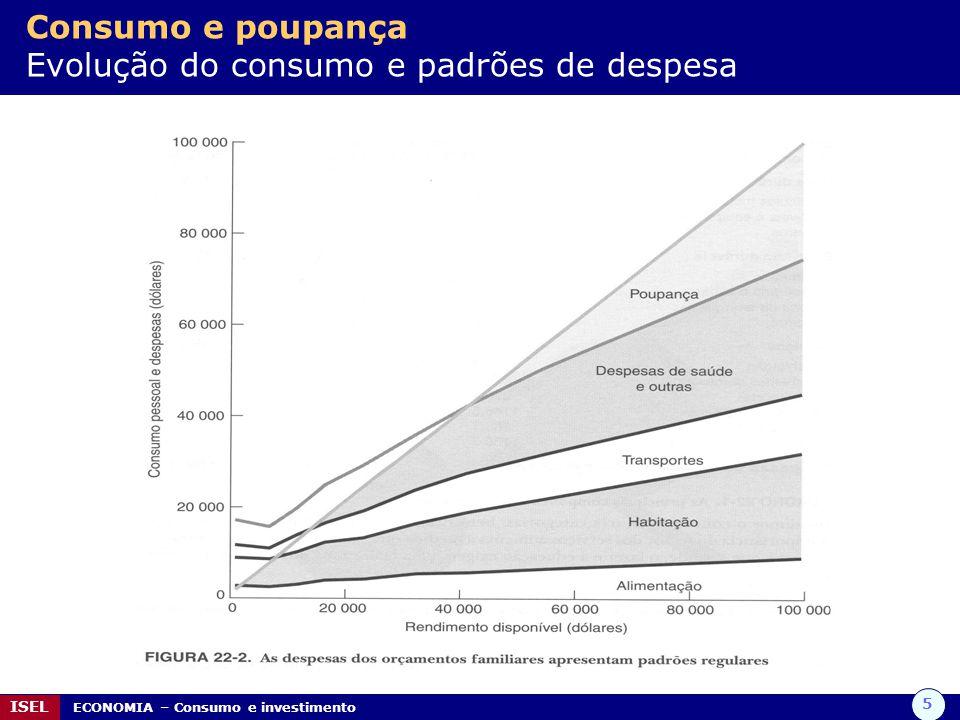 5 ISEL ECONOMIA – Consumo e investimento Consumo e poupança Evolução do consumo e padrões de despesa