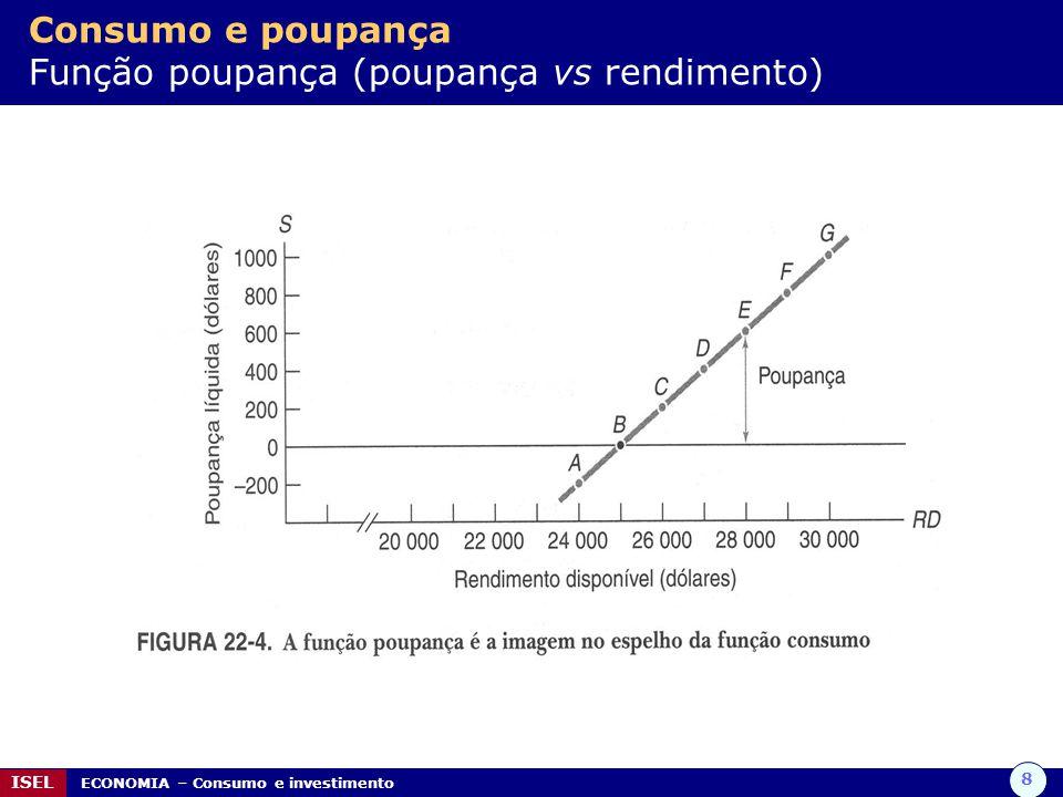 8 ISEL ECONOMIA – Consumo e investimento Consumo e poupança Função poupança (poupança vs rendimento)
