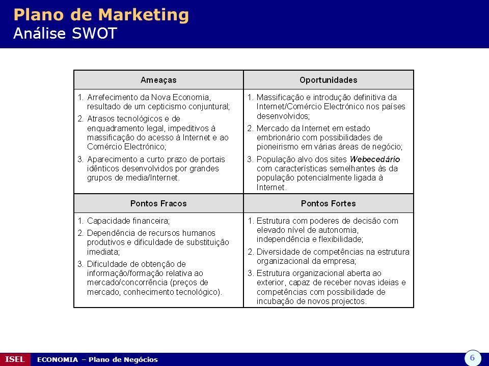 6 ISEL ECONOMIA – Plano de Negócios Plano de Marketing Análise SWOT