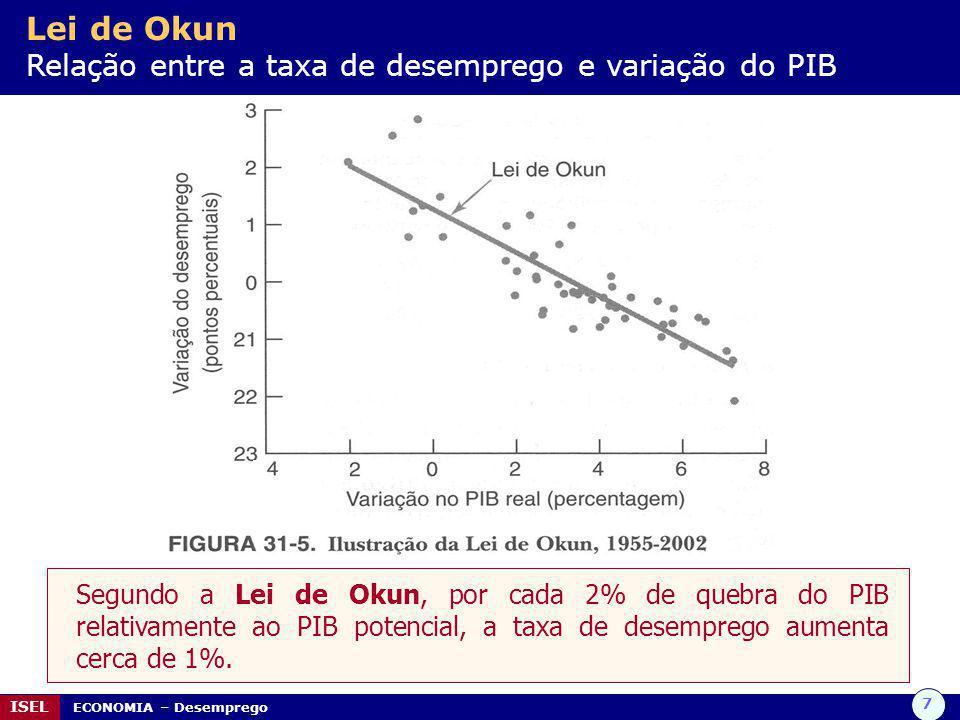 7 ISEL ECONOMIA – Desemprego Lei de Okun Relação entre a taxa de desemprego e variação do PIB Segundo a Lei de Okun, por cada 2% de quebra do PIB rela