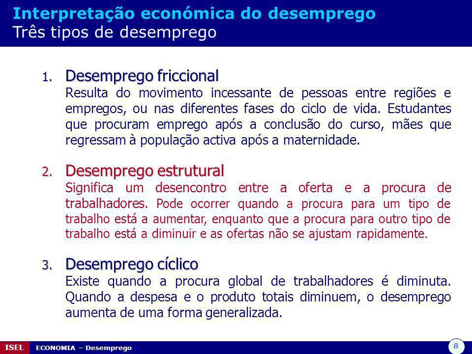 8 ISEL ECONOMIA – Desemprego Interpretação económica do desemprego Três tipos de desemprego 1. Desemprego friccional Resulta do movimento incessante d