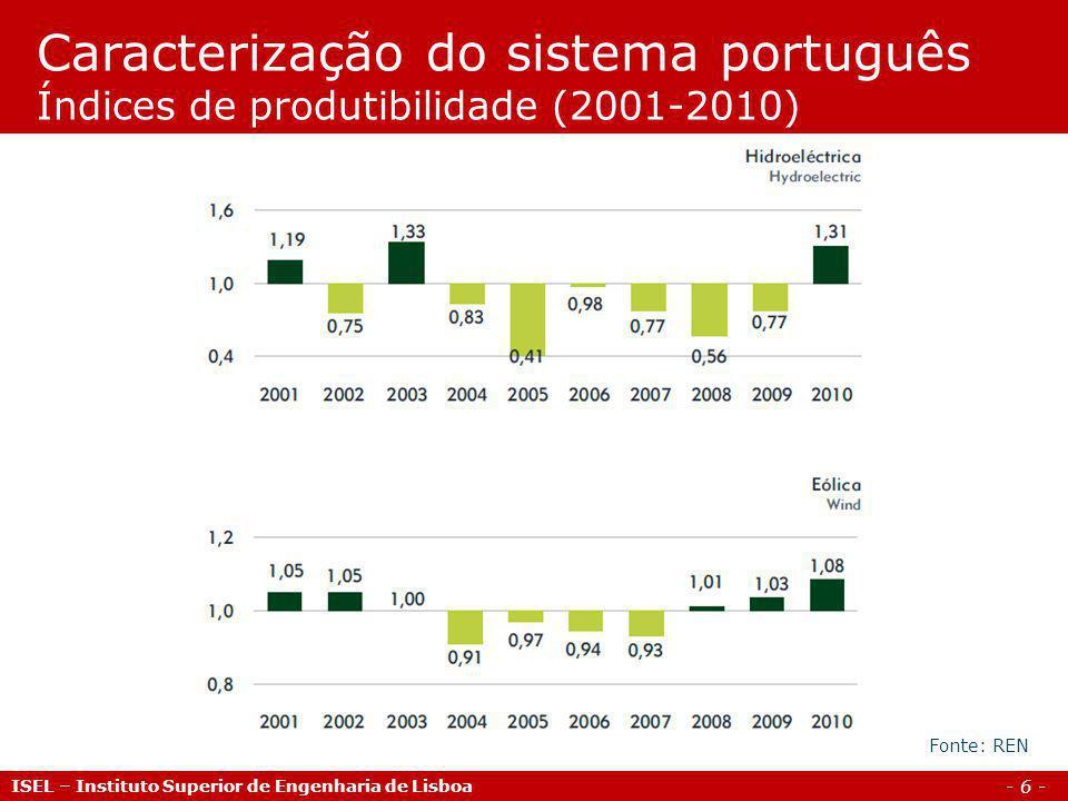 - 7 - ISEL – Instituto Superior de Engenharia de Lisboa Caracterização do sistema português Diagramas e cobertura de carga (2010) Fonte: REN