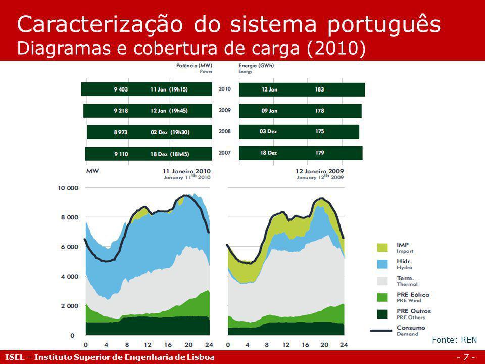 - 8 - ISEL – Instituto Superior de Engenharia de Lisboa Caracterização do sistema português Centrais termoeléctricas (2010) Fonte: REN