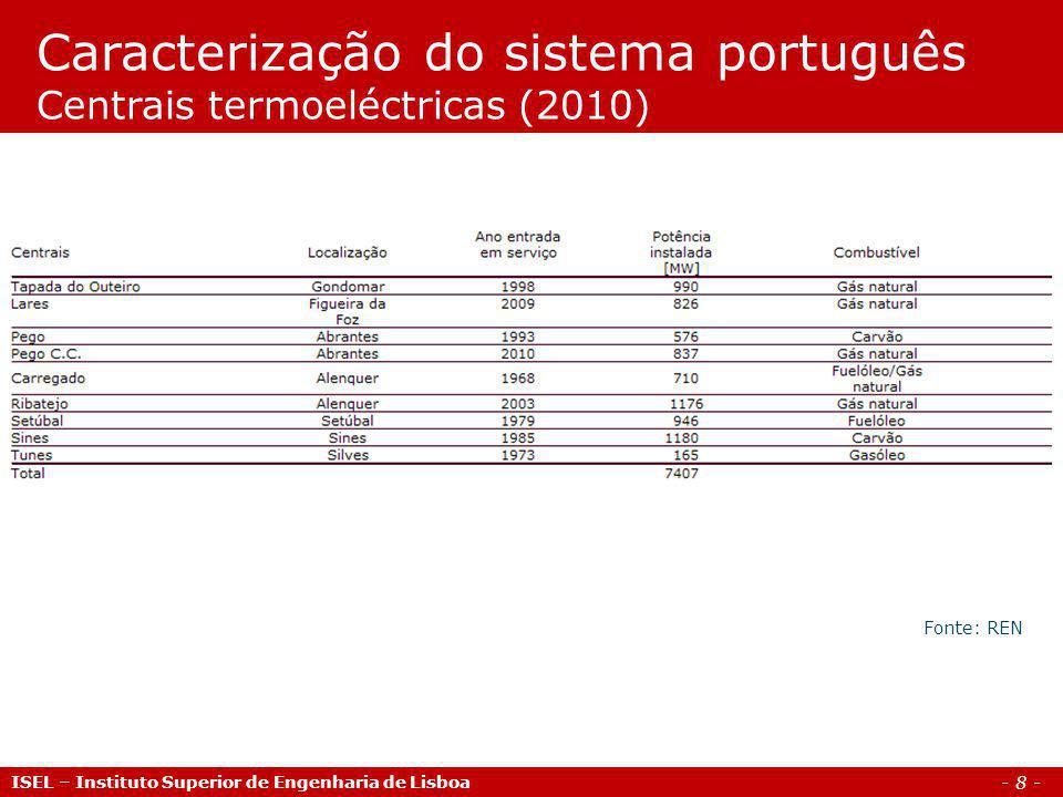 - 9 - ISEL – Instituto Superior de Engenharia de Lisboa Caracterização do sistema português Centrais hidroeléctricas (2010) Fonte: REN