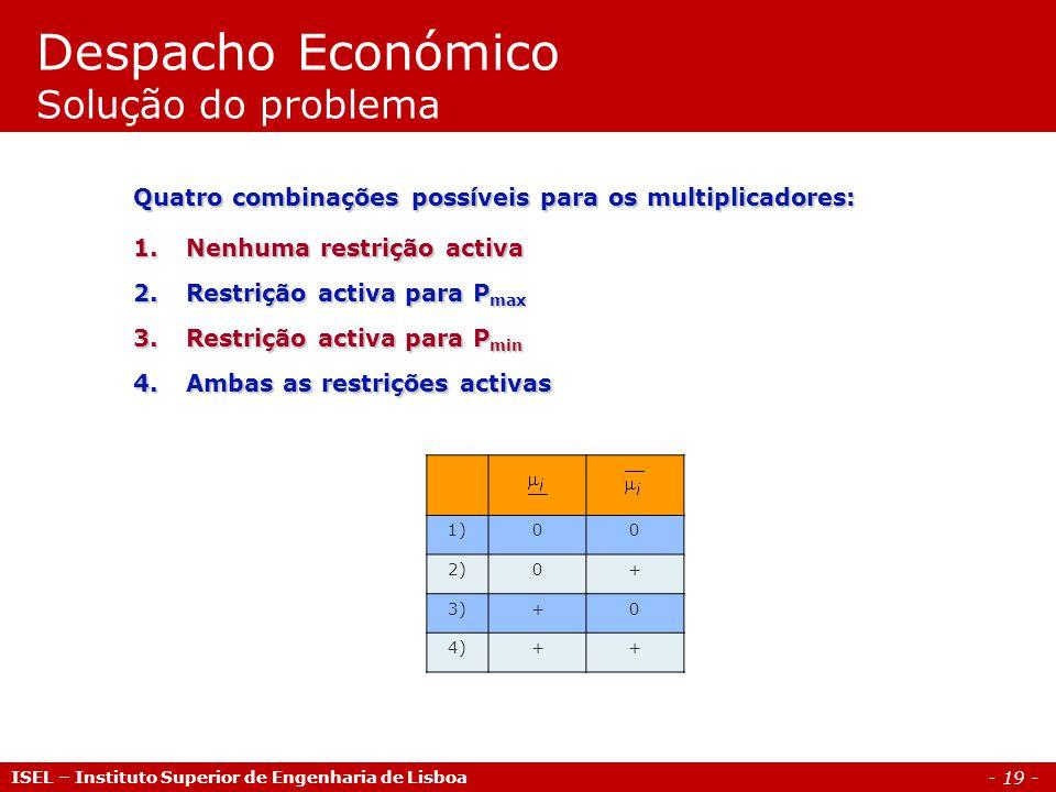- 19 - Despacho Económico Solução do problema ISEL – Instituto Superior de Engenharia de Lisboa 1)00 2)0+ 3)+0 4)++ Quatro combinações possíveis para