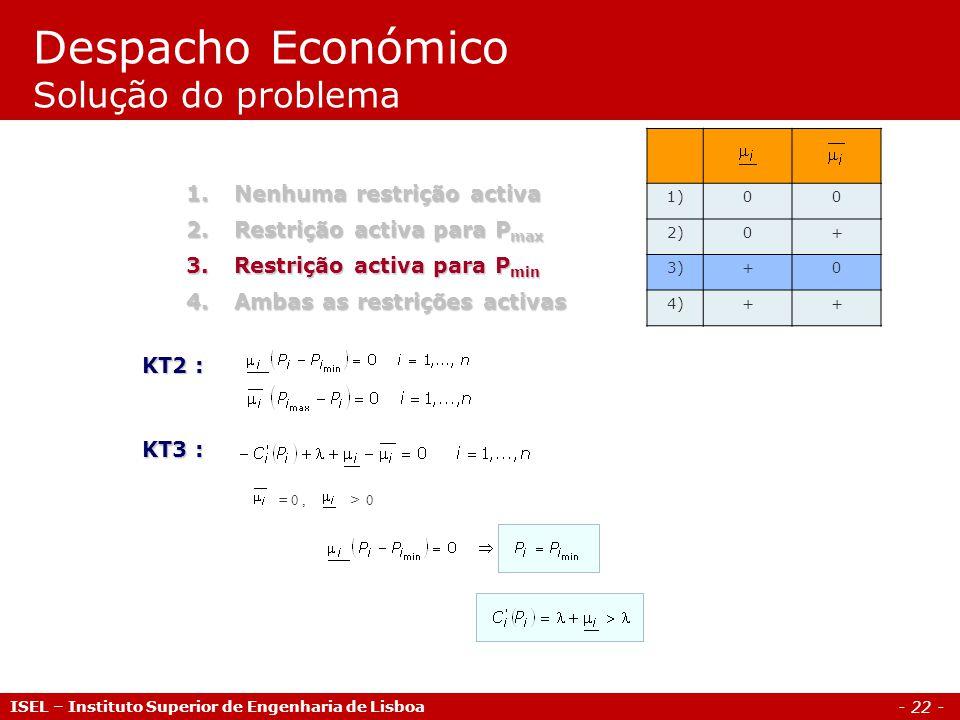 - 22 - Despacho Económico Solução do problema ISEL – Instituto Superior de Engenharia de Lisboa 1.Nenhuma restrição activa 2.Restrição activa para P m