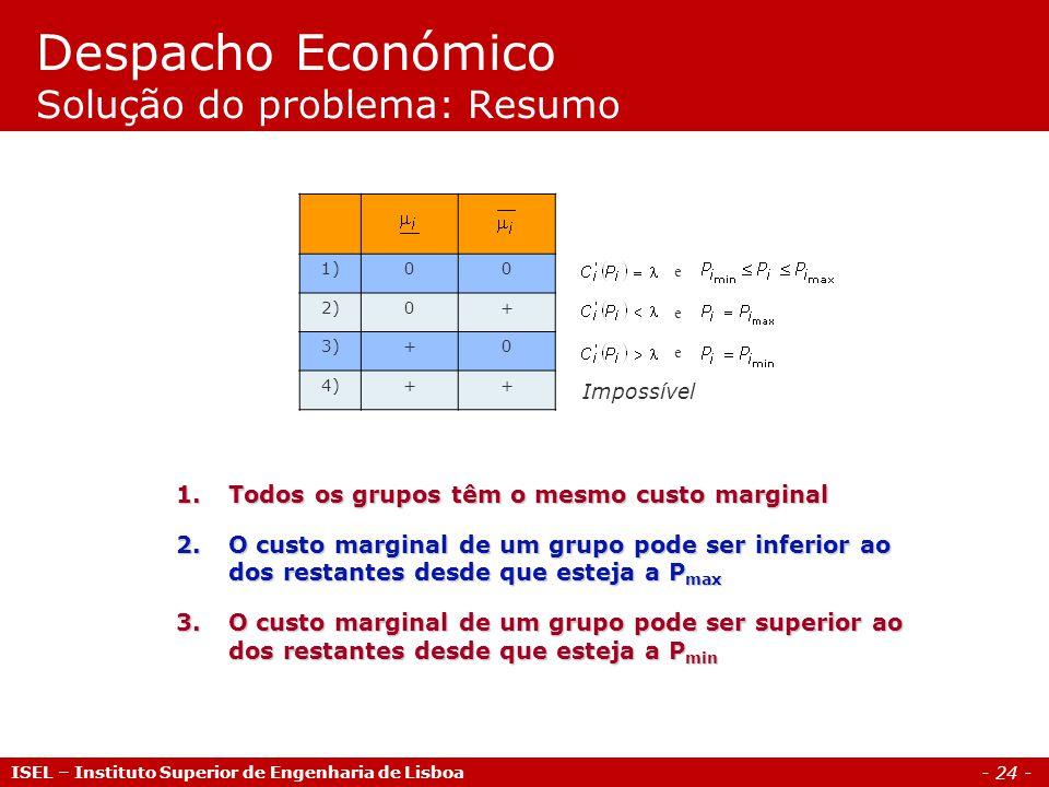 - 24 - Despacho Económico Solução do problema: Resumo ISEL – Instituto Superior de Engenharia de Lisboa e e e 1)00 2)0+ 3)+0 4)++ Impossível 1.Todos 1