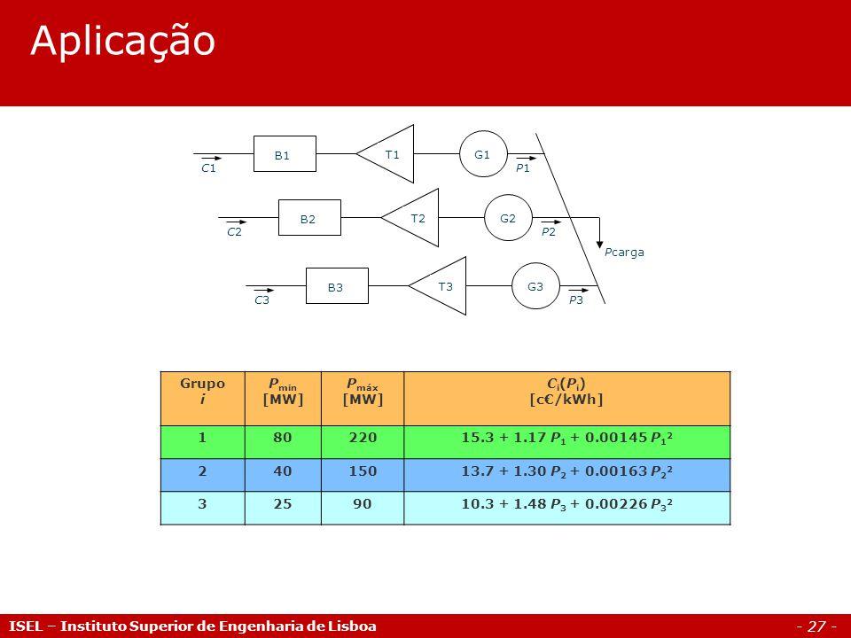 - 27 - Aplicação Grupo i P min [MW] P máx [MW] C i (P i ) [c/kWh] 18022015.3 + 1.17 P 1 + 0.00145 P 1 2 24015013.7 + 1.30 P 2 + 0.00163 P 2 2 3259010.