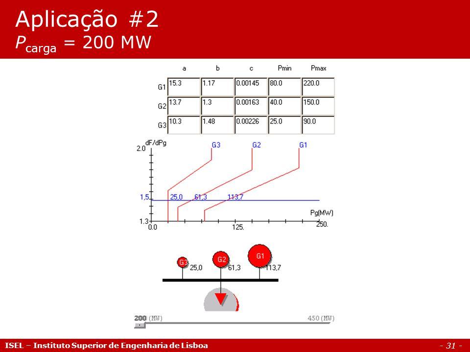 - 31 - Aplicação #2 P carga = 200 MW ISEL – Instituto Superior de Engenharia de Lisboa