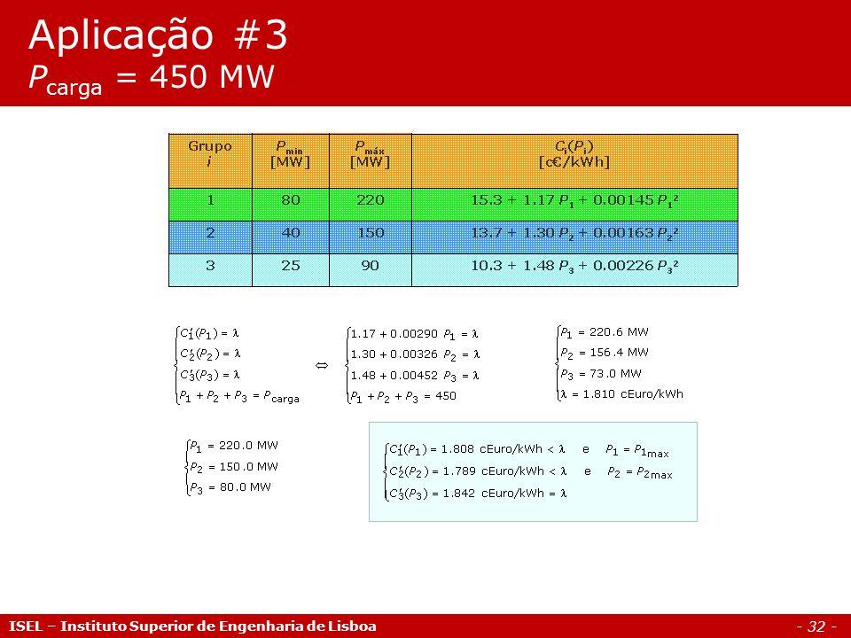 - 32 - Aplicação #3 P carga = 450 MW ISEL – Instituto Superior de Engenharia de Lisboa