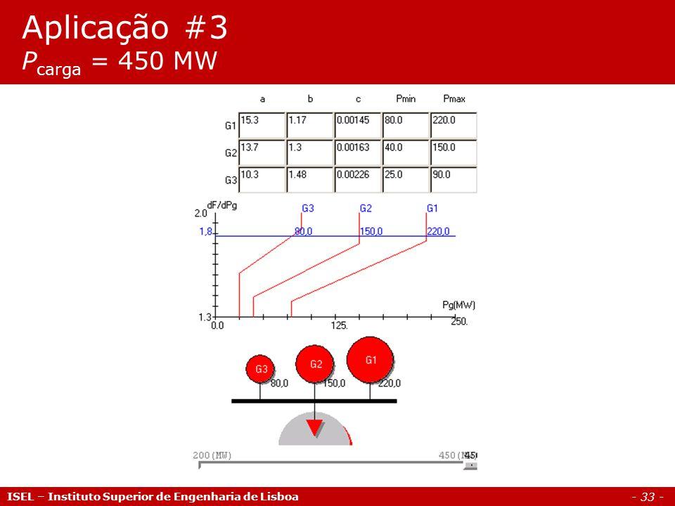 - 33 - Aplicação #3 P carga = 450 MW ISEL – Instituto Superior de Engenharia de Lisboa