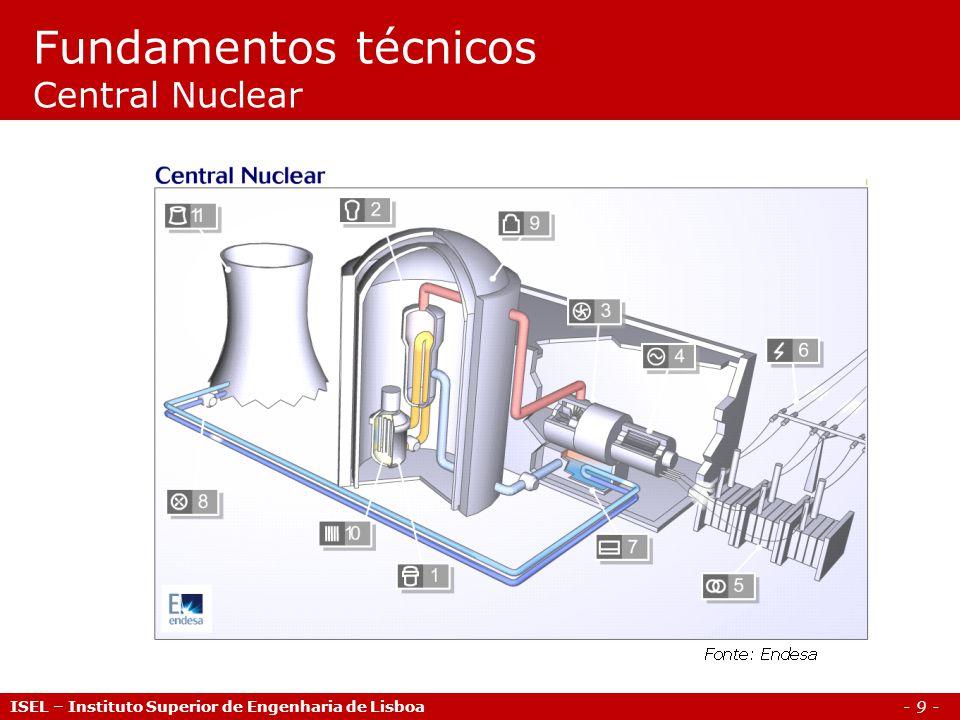 - 9 - Fundamentos técnicos Central Nuclear ISEL – Instituto Superior de Engenharia de Lisboa