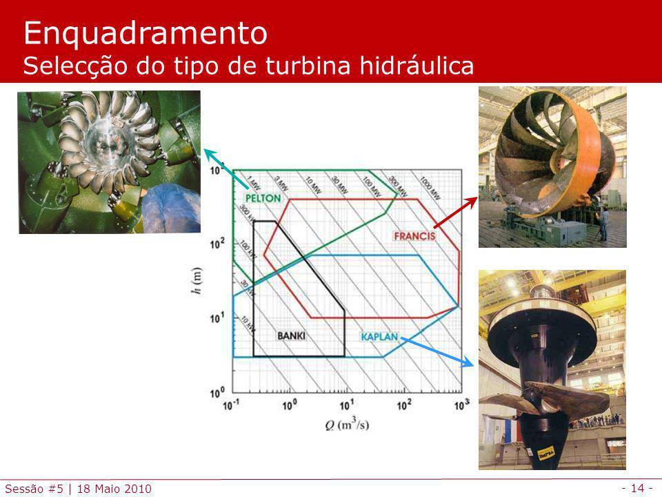 - 14 - Sessão #5 | 18 Maio 2010 Enquadramento Selecção do tipo de turbina hidráulica
