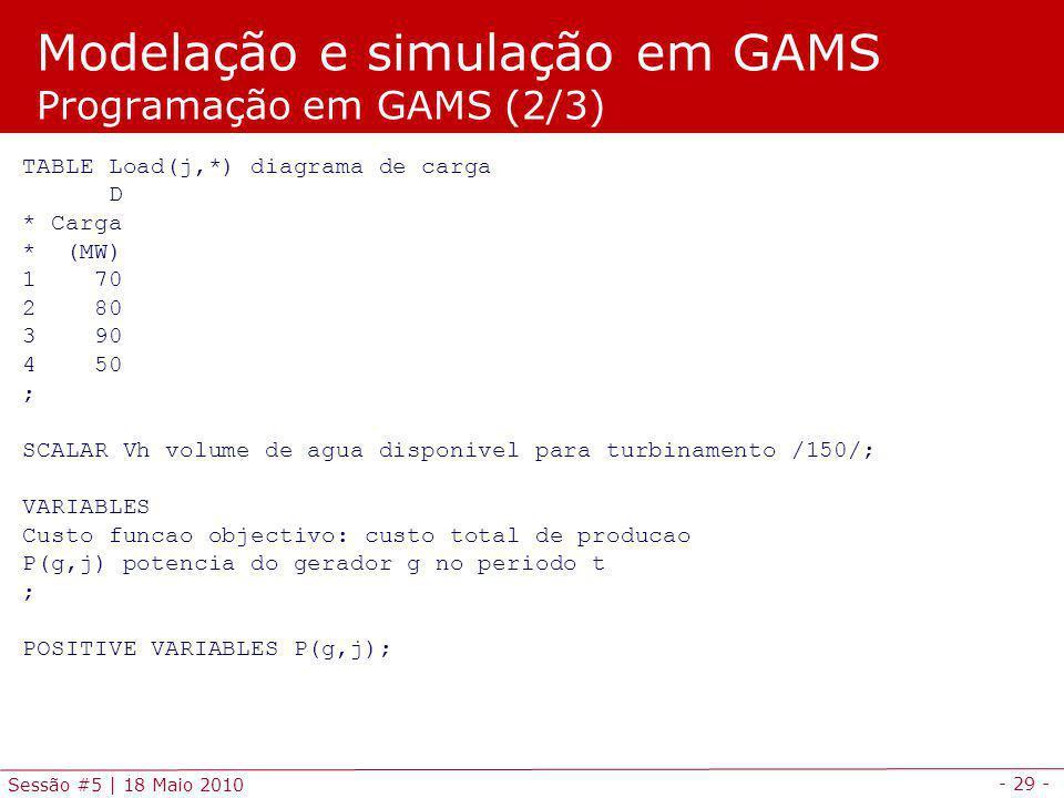 - 29 - Sessão #5 | 18 Maio 2010 TABLE Load(j,*) diagrama de carga D * Carga * (MW) 1 70 2 80 3 90 4 50 ; SCALAR Vh volume de agua disponivel para turbinamento /150/; VARIABLES Custo funcao objectivo: custo total de producao P(g,j) potencia do gerador g no periodo t ; POSITIVE VARIABLES P(g,j); Modelação e simulação em GAMS Programação em GAMS (2/3)