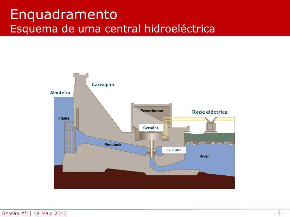 - 4 - Sessão #5 | 18 Maio 2010 Rede eléctrica Albufeira Turbina Gerador Barragem Enquadramento Esquema de uma central hidroeléctrica