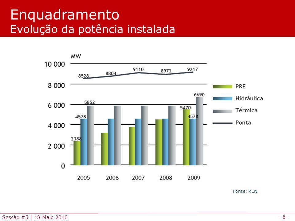 - 27 - Sessão #5 | 18 Maio 2010 Modelação e simulação em GAMS Exemplo de aplicação Considere-se uma central hídrica (h) e uma central térmica (t) com as seguintes características: Q h (P h ) = 10 + 5 P h [km 3 /h] ; 0 Ph 50 [MW] C t (P t ) = 53.25 + 11.27 P t + 0.0213 P t 2 [/h] ; 20 Pt 100 [MW] O volume de água disponível para turbinamento na central hídrica está limitado a 150 km 3.