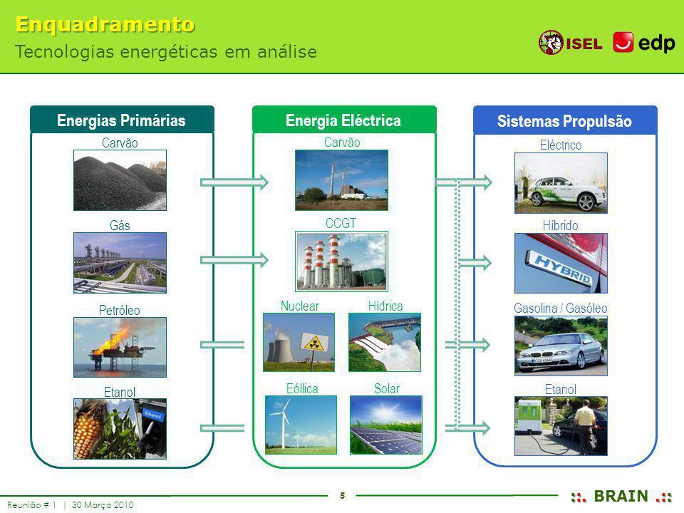 5 ISEL ::..:: ::. BRAIN.:: Reunião # 1 | 30 Março 2010 Energias PrimáriasEnergia Eléctrica Sistemas Propulsão Carvão Gás Petróleo Etanol Nuclear Carvã