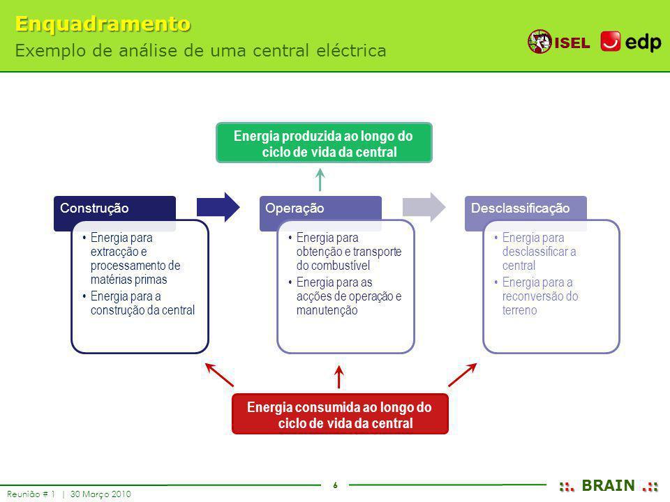 6 ISEL ::..:: ::. BRAIN.:: Reunião # 1 | 30 Março 2010 Construção Energia para extracção e processamento de matérias primas Energia para a construção