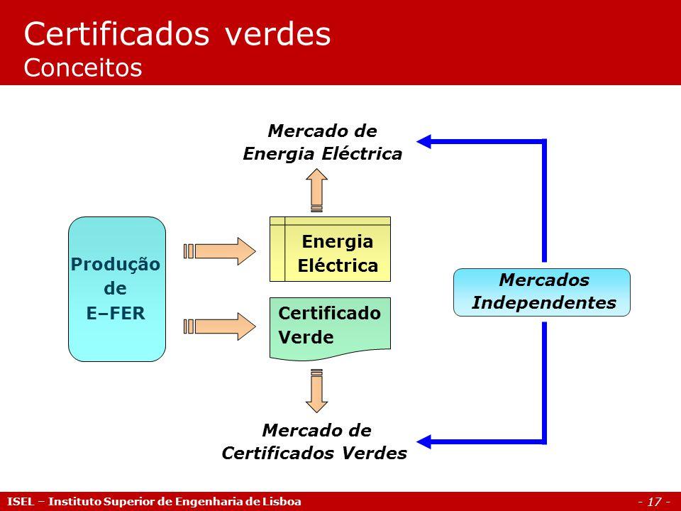 - 17 - Energia Eléctrica Certificado Verde Produção de E–FER Mercado de Certificados Verdes Mercado de Energia Eléctrica Mercados Independentes Certif