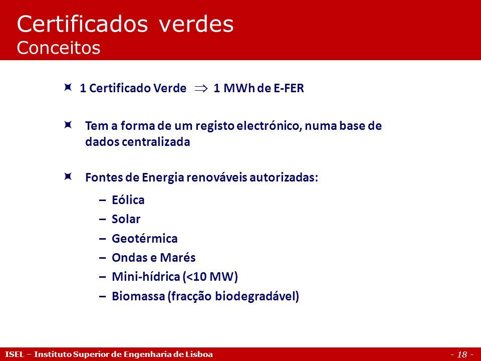 - 18 - 1 Certificado Verde 1 MWh de E-FER Fontes de Energia renováveis autorizadas: Tem a forma de um registo electrónico, numa base de dados centrali