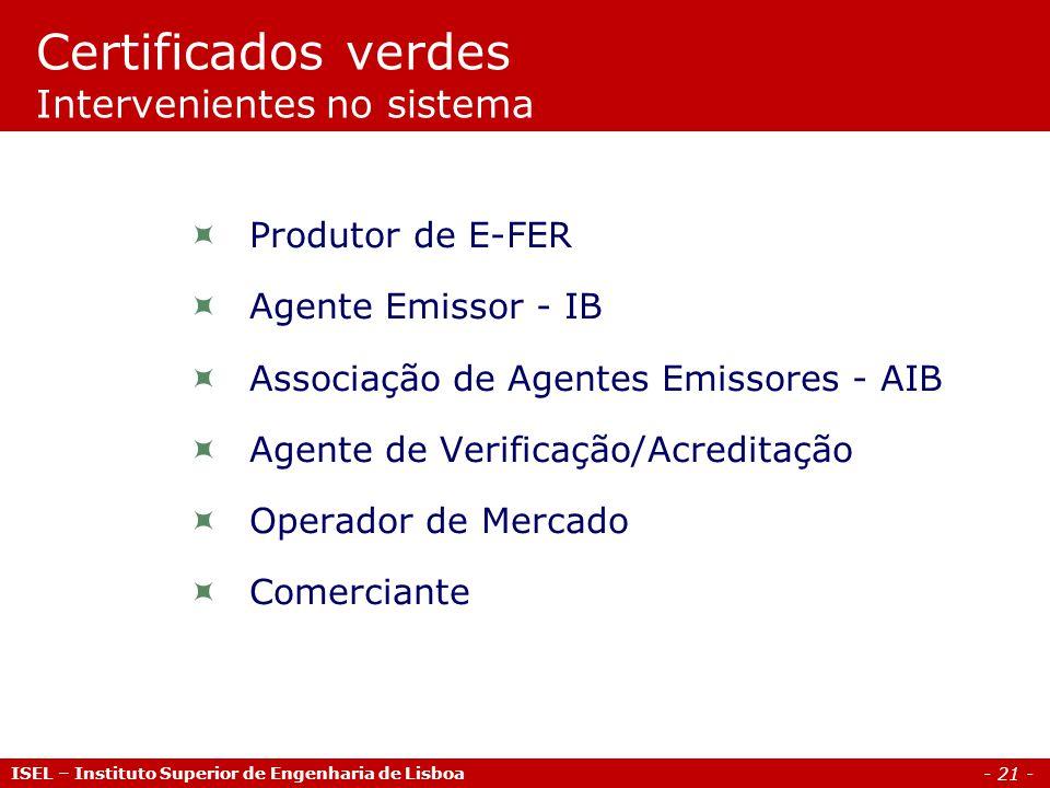 - 21 - Produtor de E-FER Agente Emissor - IB Associação de Agentes Emissores - AIB Agente de Verificação/Acreditação Operador de Mercado Comerciante C