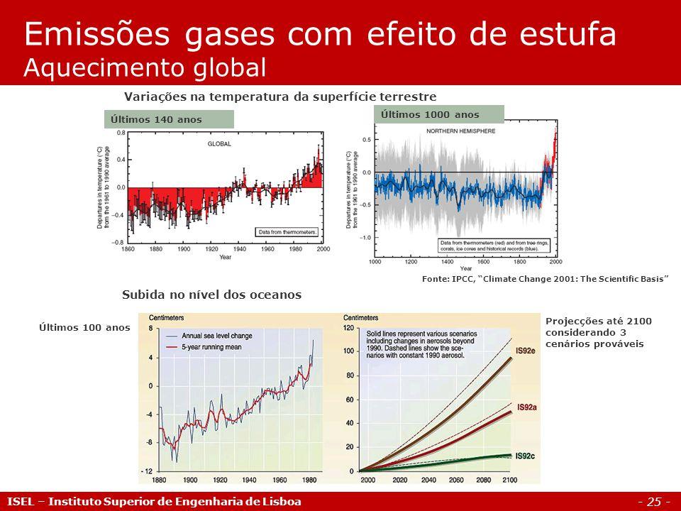 - 25 - Fonte: IPCC, Climate Change 2001: The Scientific Basis Variações na temperatura da superfície terrestre Subida no nível dos oceanos Últimos 140