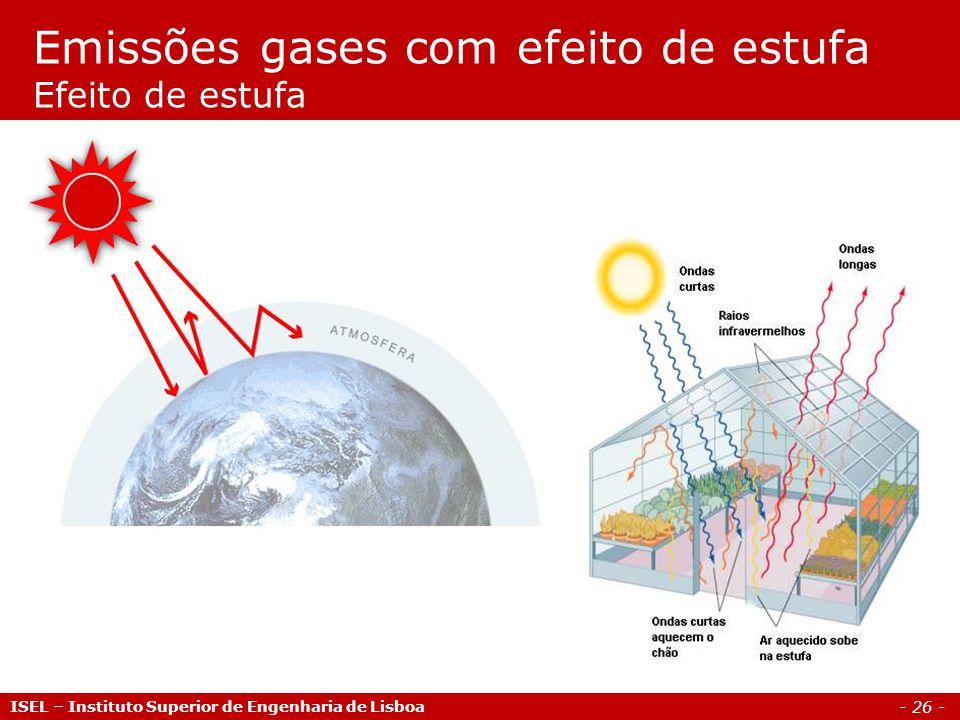 - 26 - Emissões gases com efeito de estufa Efeito de estufa ISEL – Instituto Superior de Engenharia de Lisboa