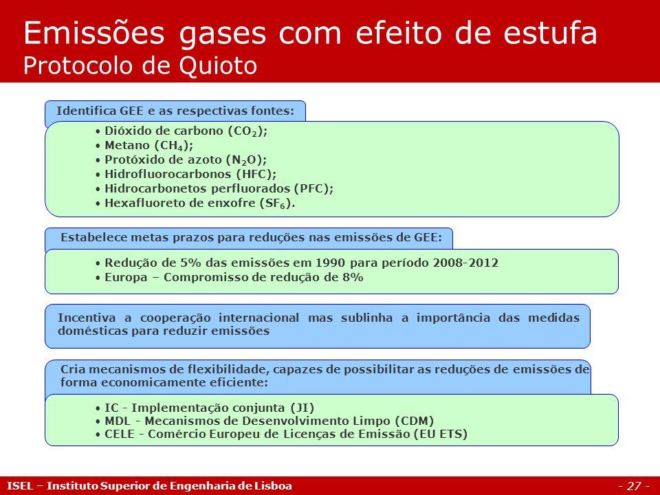 - 27 - Identifica GEE e as respectivas fontes: Dióxido de carbono (CO 2 ); Metano (CH 4 ); Protóxido de azoto (N 2 O); Hidrofluorocarbonos (HFC); Hidr